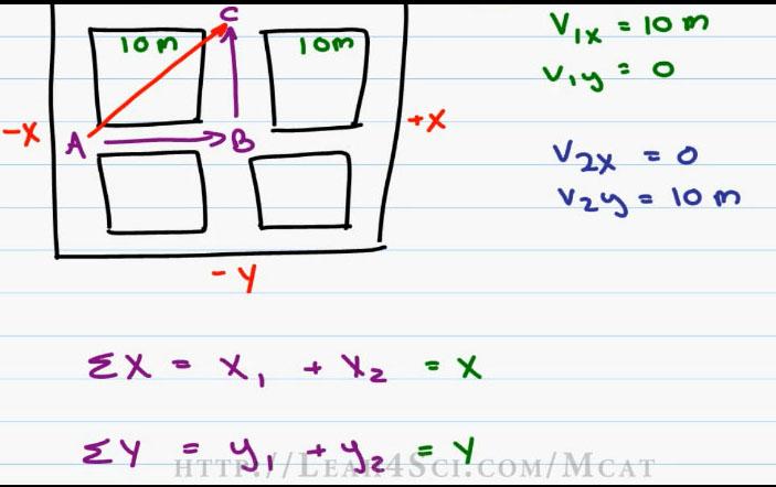 MCAT Physics P3_scap4