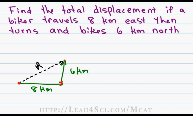 MCAT Physics P4_scap1