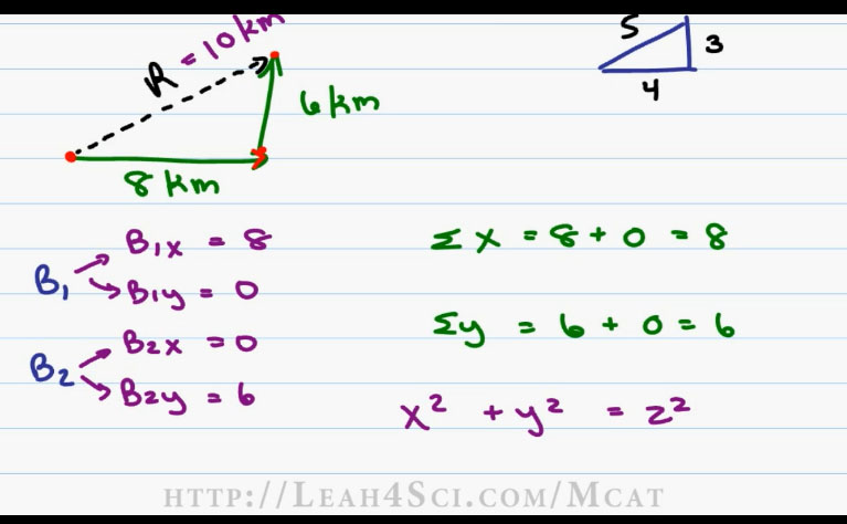 MCAT Physics P4_scap2