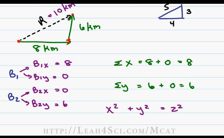 MCAT Physics P4_scap2