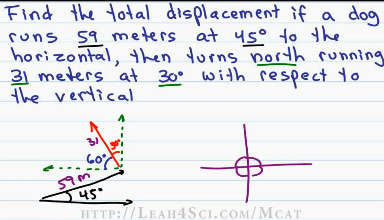 MCAT Physics P4_scap4