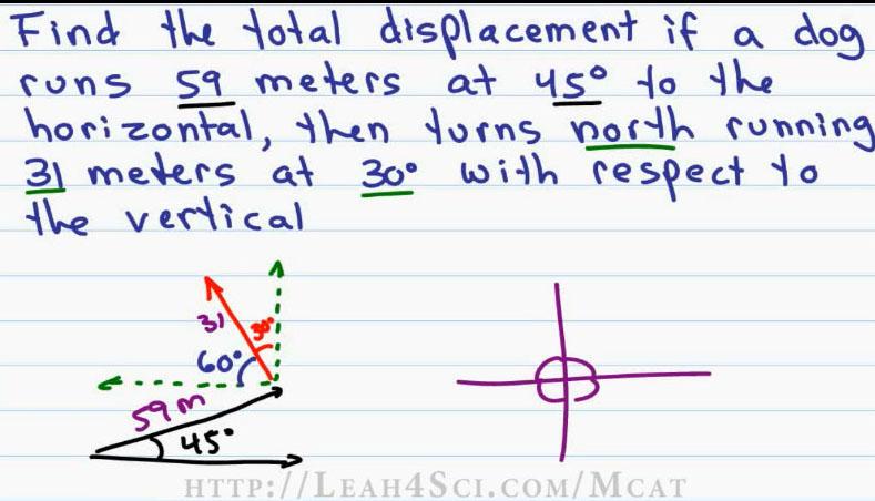 MCAT Physics P4_scap4