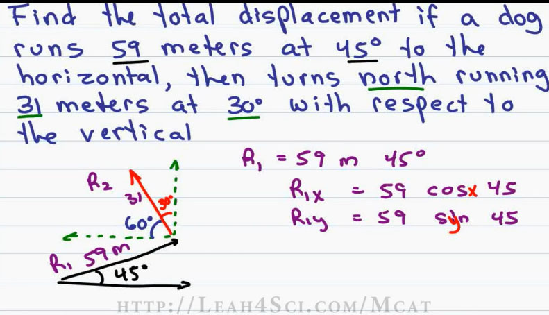 MCAT Physics P4_scap5
