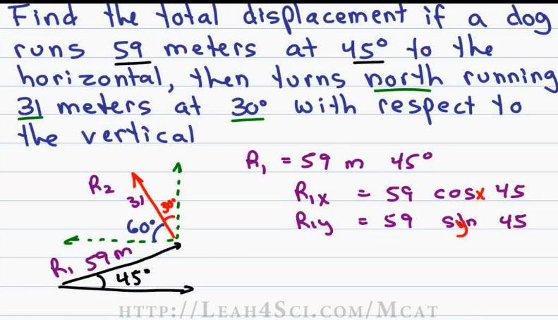 MCAT Physics P4_scap5