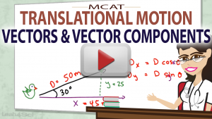 Vectors and Vector Components in MCAT Translational Motion Video by Leah Fisch