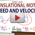 Velocity and Speed in MCAT Translational Motion Video by Leah4sci
