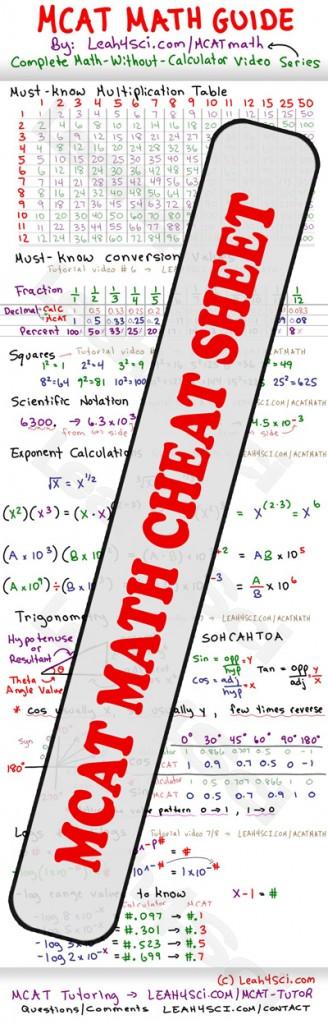 mcat math cheat sheet preview