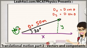 mcat physics vectors and components translational motion video 2