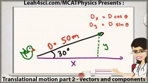 mcat physics vectors and components translational motion video 2