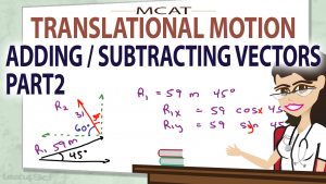 Adding Two Dimensional MCAT Vectors Angles and Vector Translational Motion Video by Leah Fisch