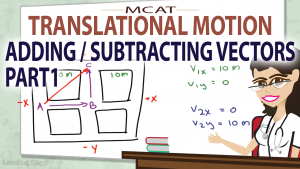 Adding and Subtracting Vectors in MCAT Translational Motion by Leah Fisch part 1