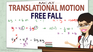Free Fall in MCAT Kinematics Translational Motion Video by Leah Fisch