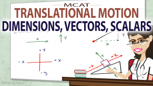 Introduction to MCAT Translatoinal Motion by Leah Fisch