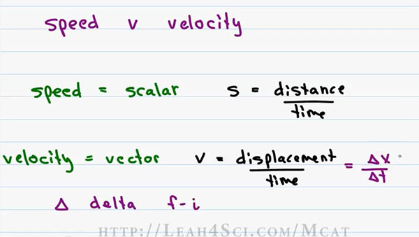 MCAT Physics P5_scap2