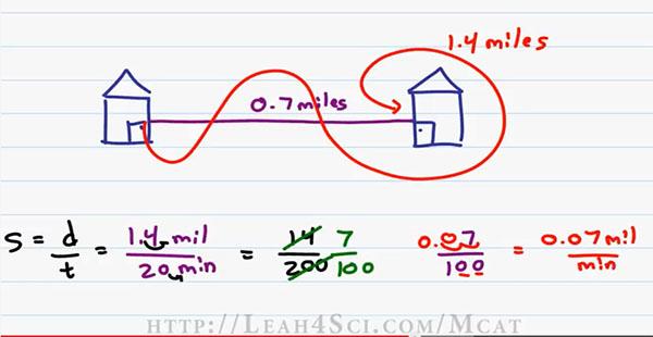 MCAT Physics P5_scap8