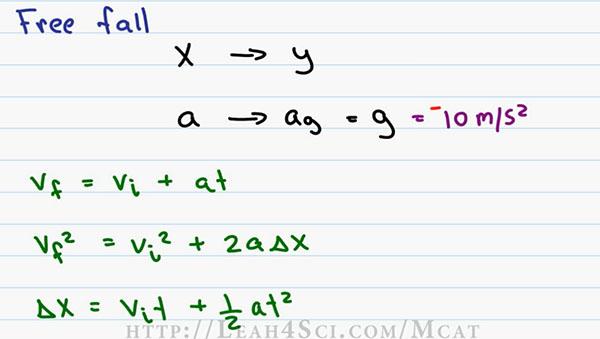 MCAT Physics P7_scap2