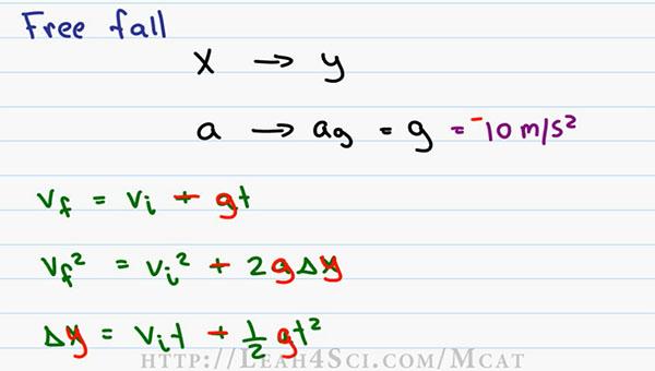 MCAT Physics P7_scap3