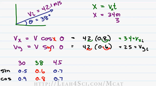 MCAT Physics P8_scap5