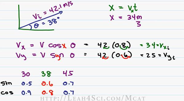 MCAT Physics P8_scap5