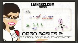 Orgo Basics Vid 2 Hybridization Bond Angle and Geometry(5)