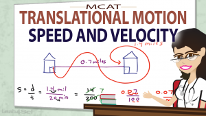 Velocity and Speed in MCAT Translational Motion Video by Leah Fisch