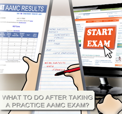 How to review your full length AAMC practice exam to improve your