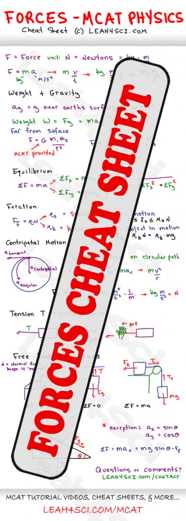mcat forces cheat sheet preview