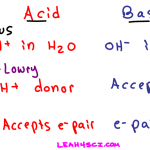 Arrhenius Bronsted-Lowry Lewis Acids and Bases