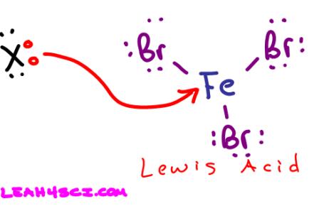 FeBr3 Lewis Acid