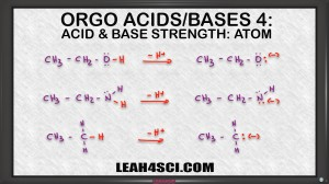 Atom Size and Electronegativity ranking acid strength leah4sci