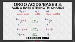 Charge ranking acids and bases in organic chemistry video