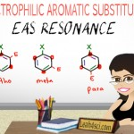 EAS resonance for ortho meta and para substituents