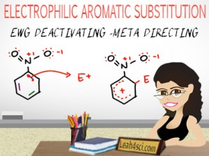 Electron withdrawing groups as meta directing deactivators leah4sci