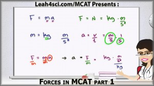 Forces in MCAT Physics Intrduction to F-ma
