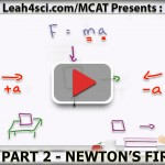 Newton First Law MCAT Physics Forces