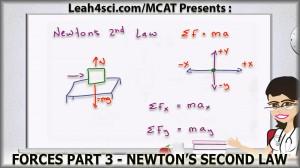 Newton's second Law MCAT Physics Forces 3