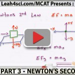 Newton's second Law MCAT Physics Forces Vid 3