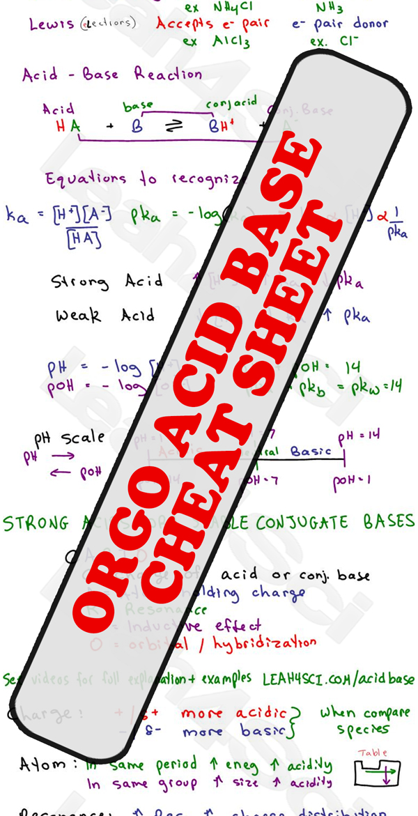 Oragnic chemistry acid base cheat sheet study guide preview