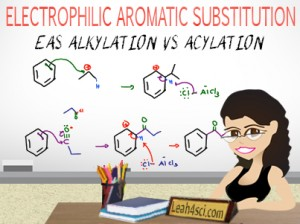 alkylation vs acylation by Leah4sci