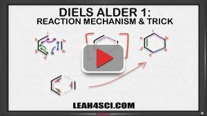 Diels Alder Reaction Mechanism Video by Leah Fisch