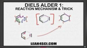 Diels Alder Reaction Mechanism Video by Leah Fisch (2)
