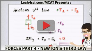 Newtons Third Law MCAT Physics Tutorial Video