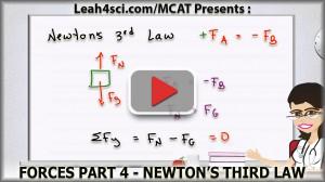 Newtons Third Law MCAT Physics Tutorial Video