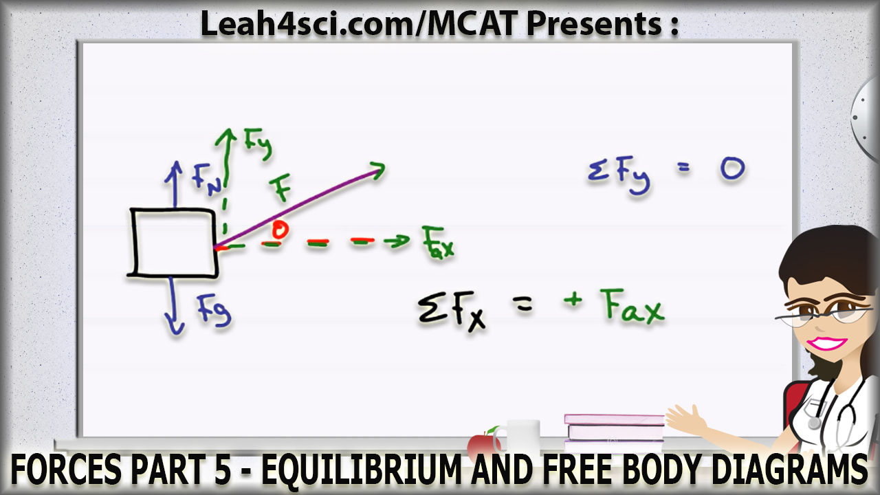 Video Transcript Equilibrium And Free Body Diagrams Force Vector Mcat