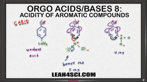 Acidity of aromatic compounds with resonance in organic chemistry