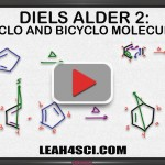 Diels Alder reaction video cyclo reactants and bicyclo products
