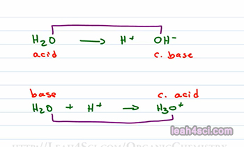 So As We Said Before Re Looking For The One That Is More Positive Acid Negative Base H2o Versus Oh Minus Comparing Neutral To