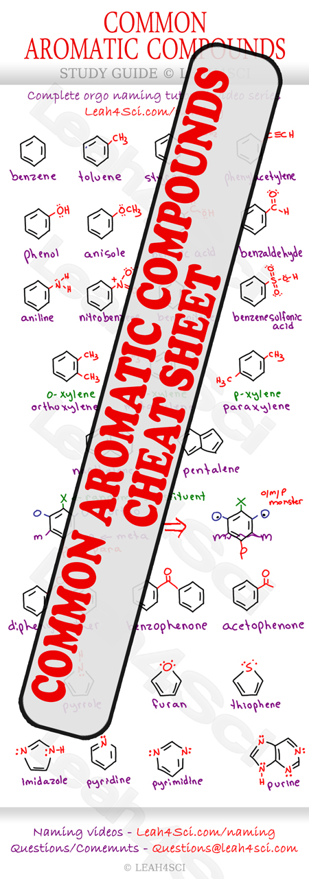 Aromatic Compound Cheat Sheet Preview
