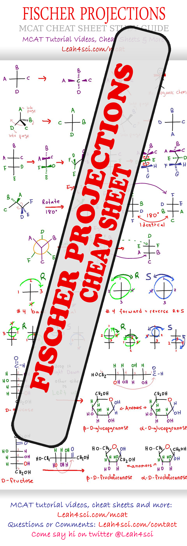 Fischer Projections Organic Biochemistry study guide cheat sheet preview