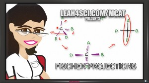 Fischer Projections tutorial video how to draw